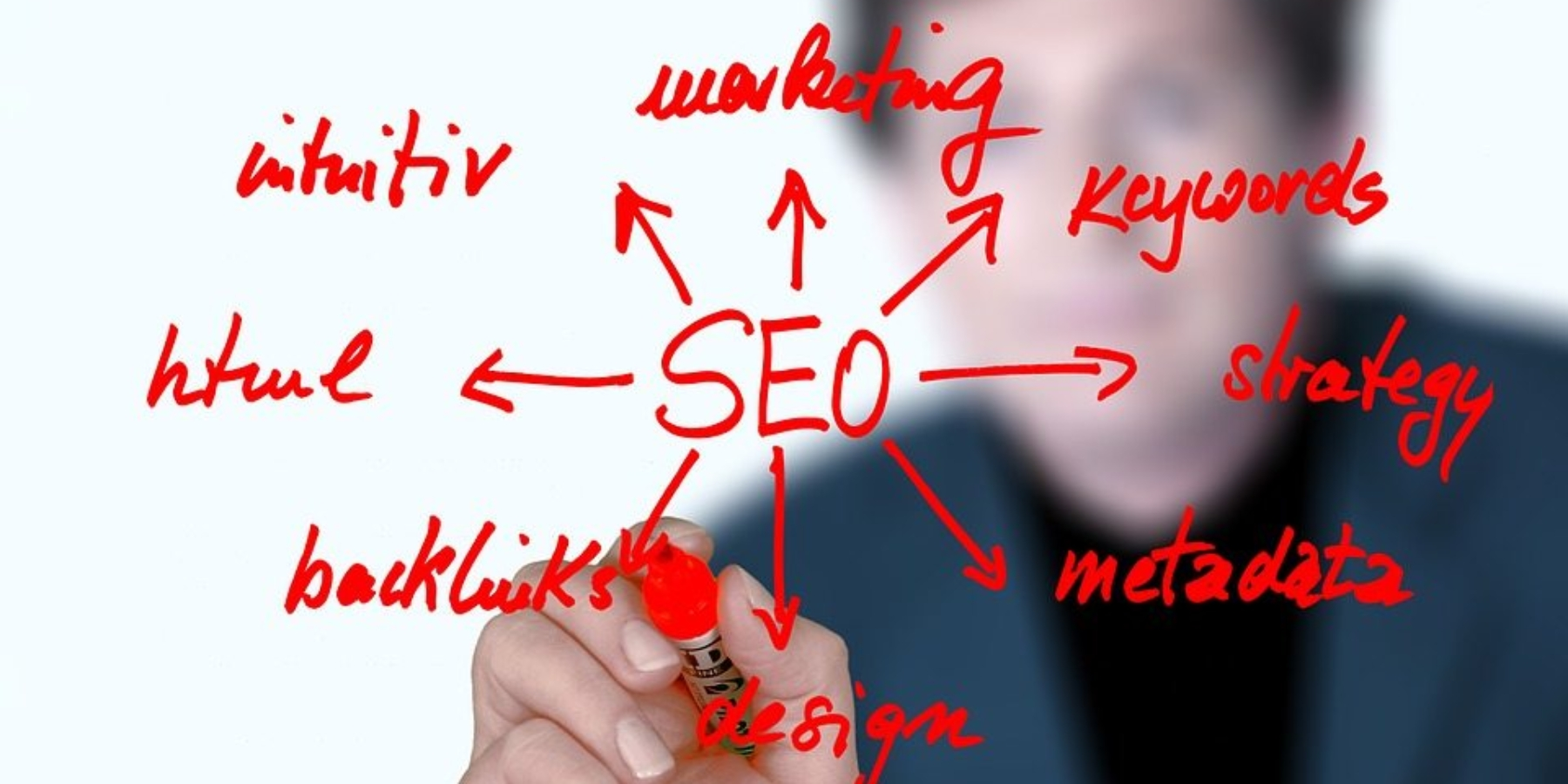 Właściwa optymalizacja sklepu internetowego kluczem dosukcesu – 5 rad