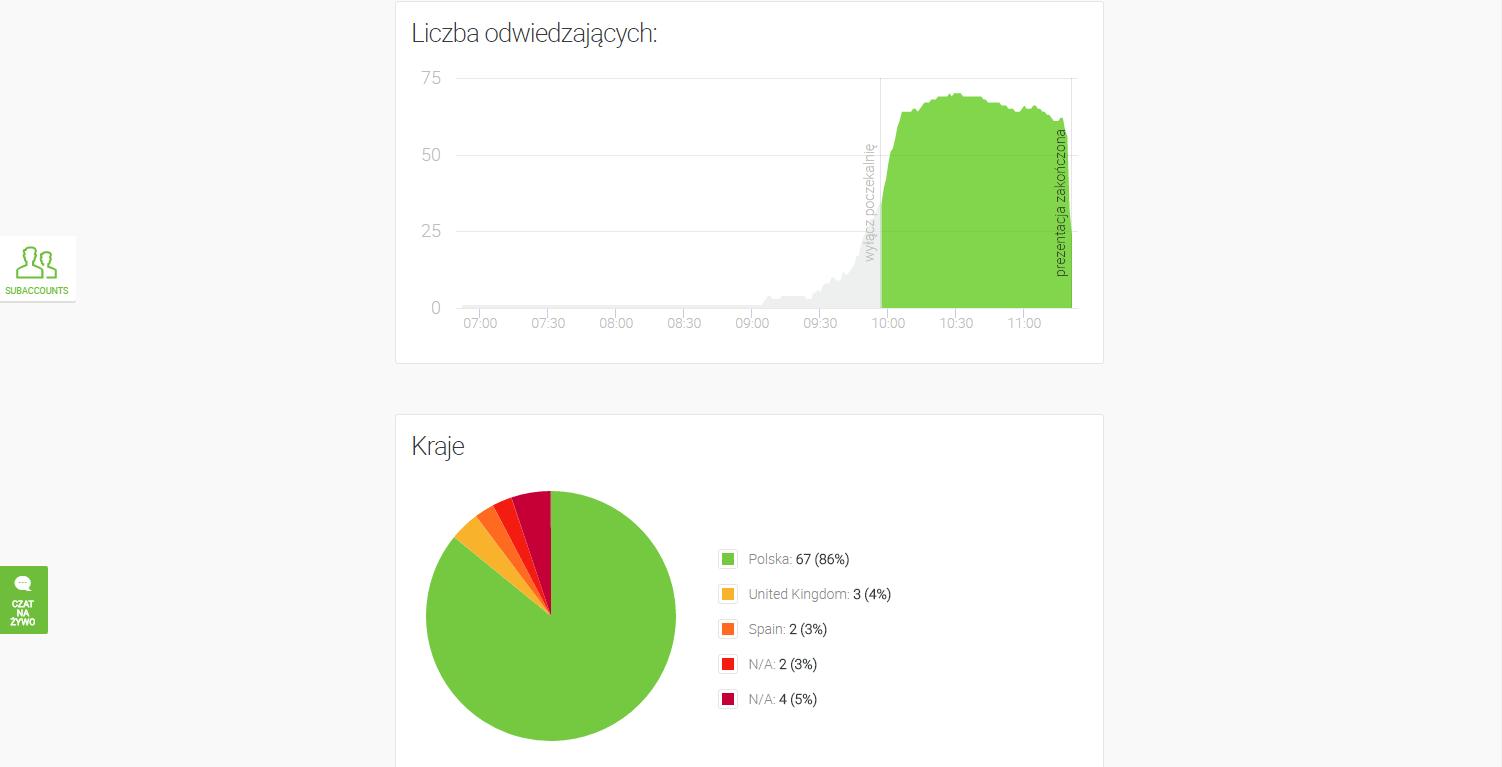 Grafika_3_statystyki
