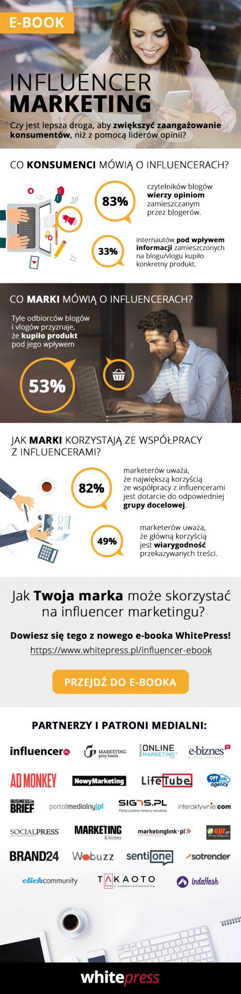 infografika-influencer-marketing-1