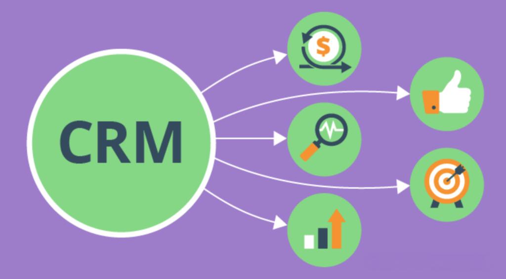 CRM we-commerce