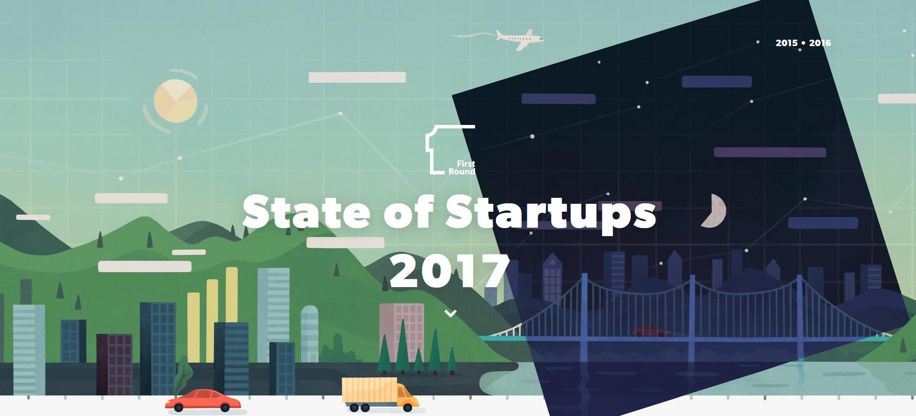 założyciele startupów