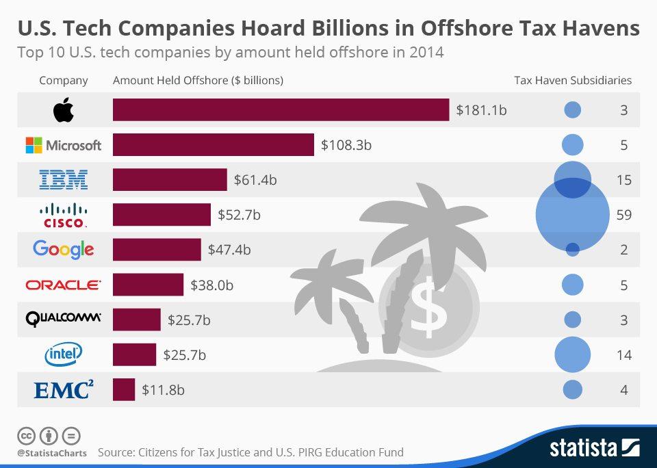 przestępstwa podatkowe