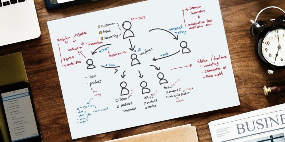 Jak wykorzystać blog firmowy wstrategii komunikacji [PORADNIK]