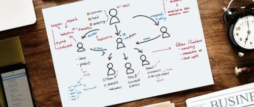 Jak wykorzystać bloga wstrategii komunikacji [PORADNIK]