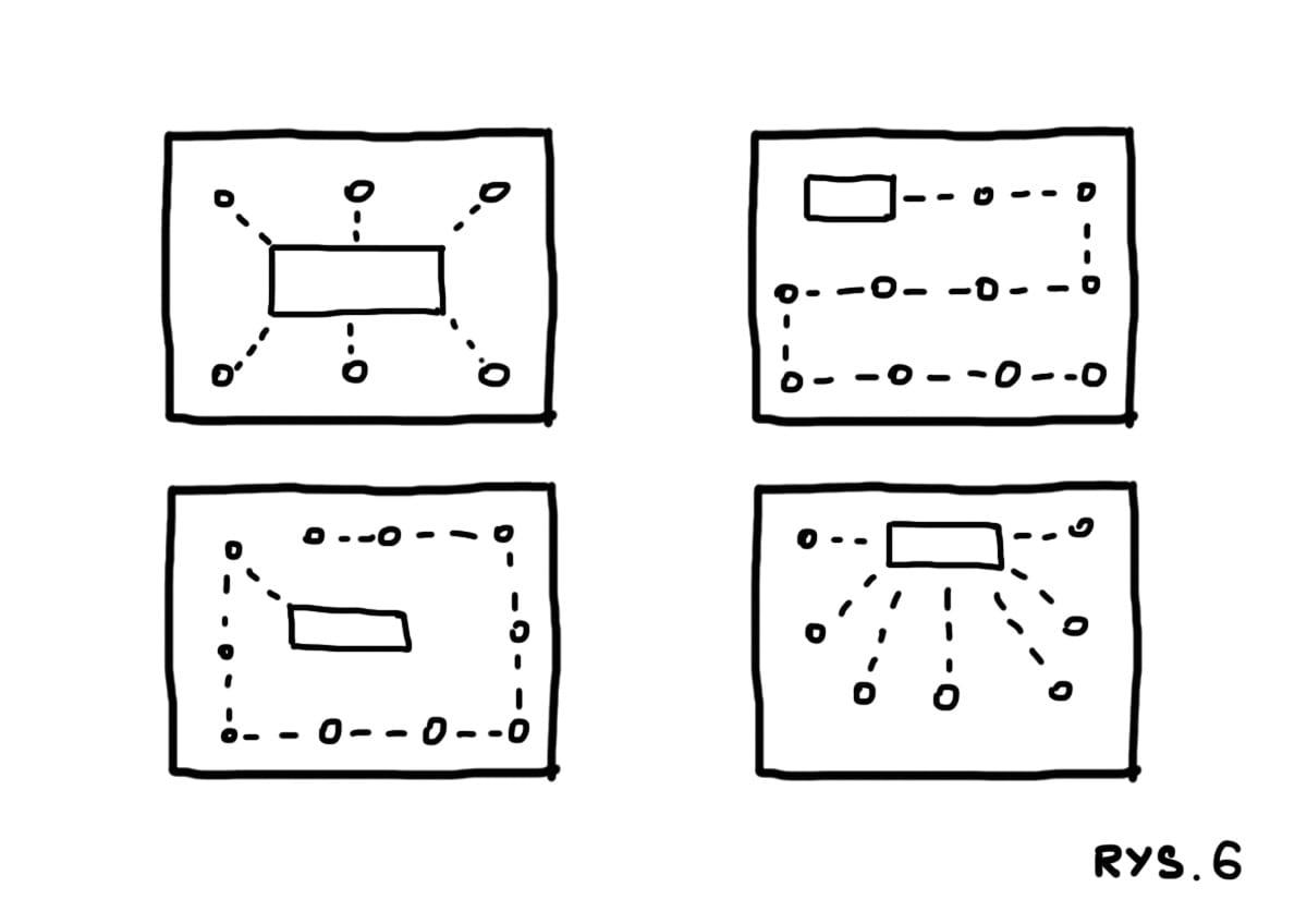 myślenie wizualne